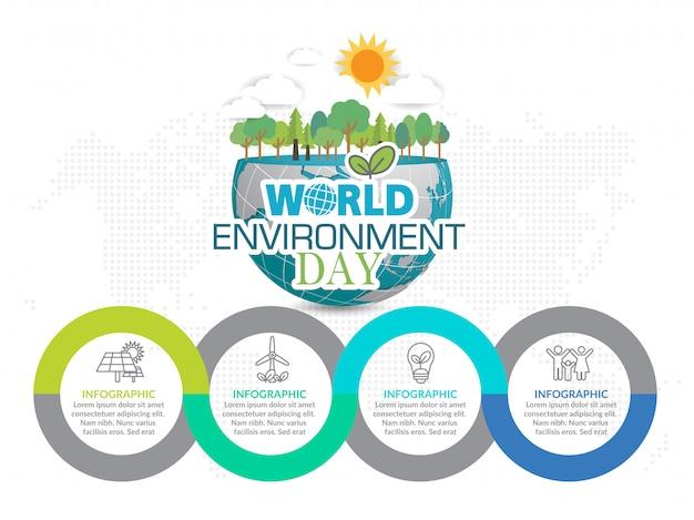 緑豊かな街のエコロジーコンセプト。世界環境のコンセプト