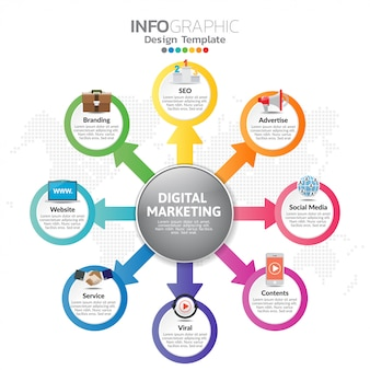 デジタルマーケティングのアイコンを持つインフォグラフィックテンプレート
