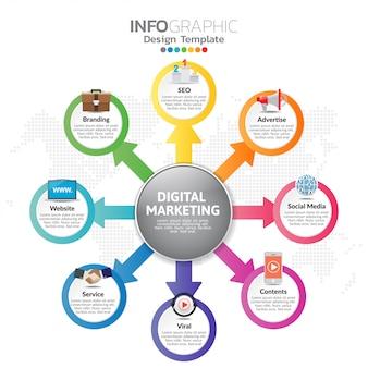 Инфографики шаблон с цифровыми иконками маркетинга