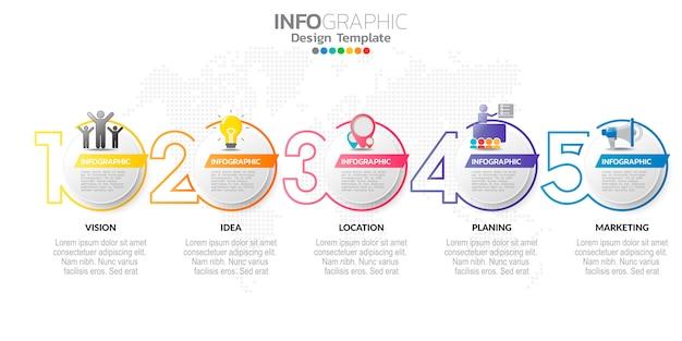 ビジネスコンテンツのデジタルオンラインマーケティングインフォグラフィック手順テンプレート。