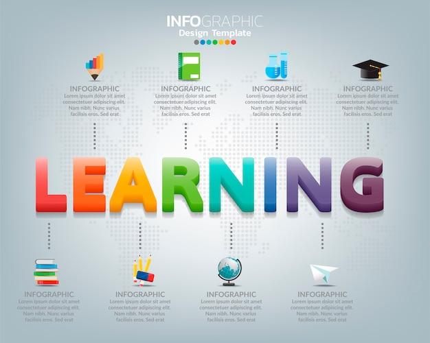 Современная концепция инфографики со словом учиться для веб-сайта и мобильного сайта