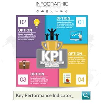 主要業績評価指標は、ワークフローレイアウト、図表
