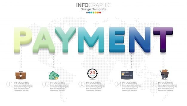 ビジネス、システム決済の支払いバナー。