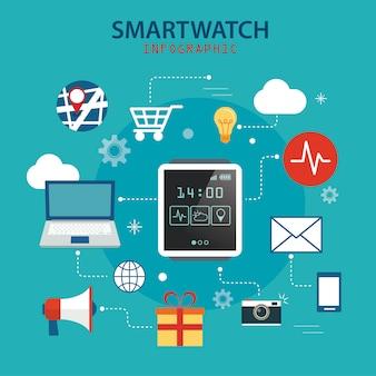 スマートな時計技術コンセプトの背景