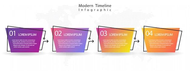 現代のタイムラインのインフォグラフィック