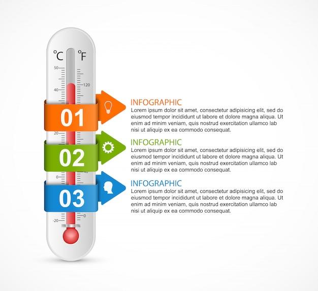 インフォグラフィック温度計デザインテンプレートです。