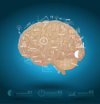 ビジネス戦略プランを描くクリエイティブな脳