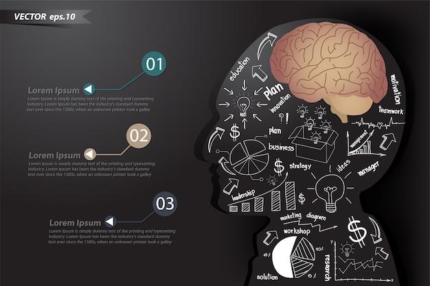 要素のグラフとグラフ描画ビジネス戦略計画は、人間が脳と考える