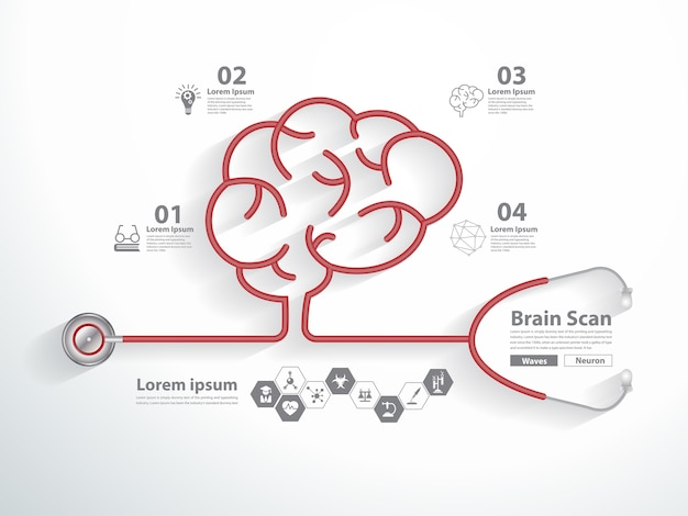 赤い聴診器、脳の形をした科学のアイコンでスキャン