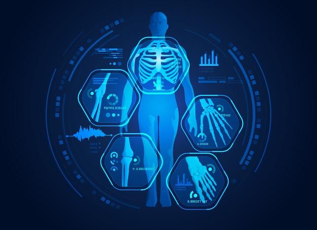 Сканирование тела