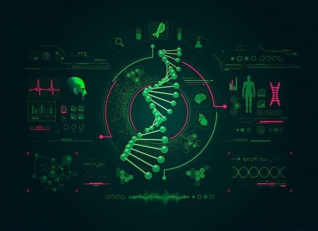 生物学ラボ