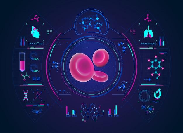 科学テーマの血球分析