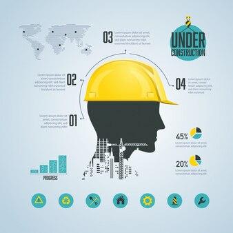 Инфографика строительного бизнеса