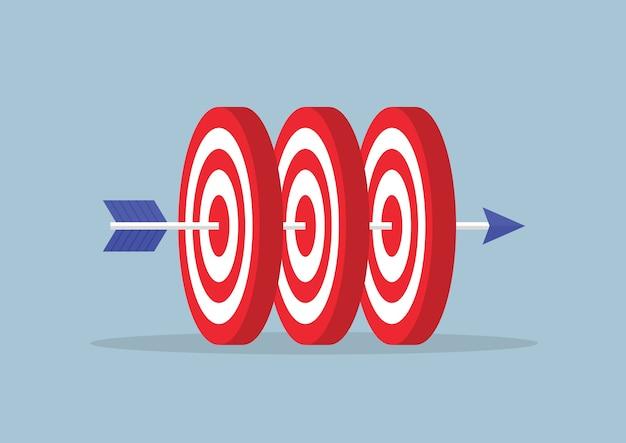 Стрелка попадает в центр трех целей