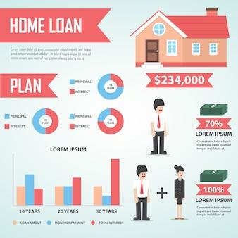 Элемент инфографического дизайна домашнего займа