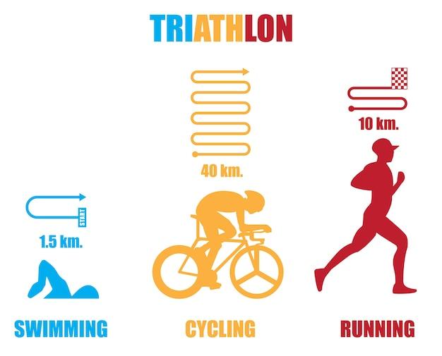白い背景に色のシンボルのトライアスロン。スイミング、サイクリング、ランニング