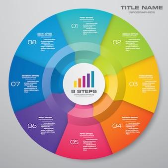 サイクルチャートのインフォグラフィック要素。
