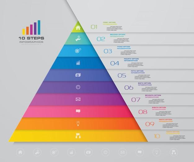 Инфографическая пирамида с десятью уровнями