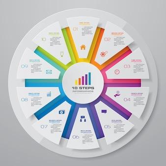 データプレゼンテーションのサイクルチャートインフォグラフィック