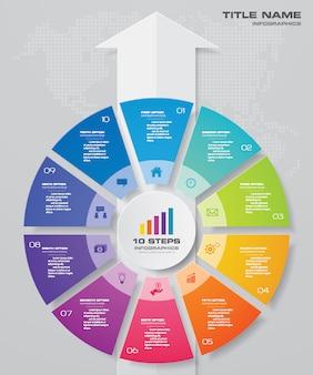 Цикл и стрелка инфографики для представления данных