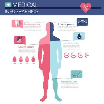 健康医学のインフォグラフィック