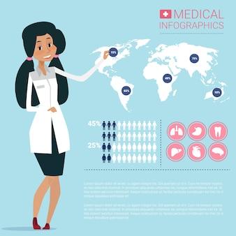 コピースペースを持つ健康医学インフォグラフィック情報バナー