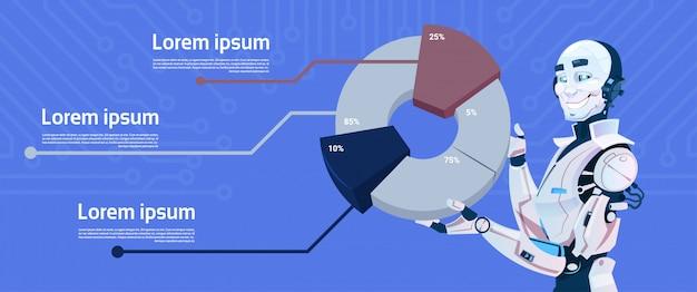 現代のロボットがグラフィック図、未来の人工知能メカニズム技術を握る