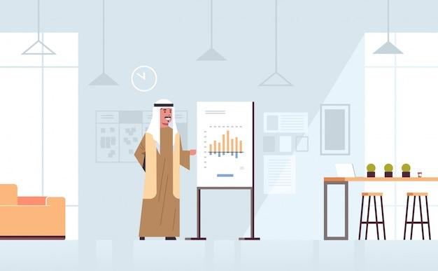 プレゼンテーションコンセプトモダンなコワーキングセンターオフィスインテリア水平完全な長さを作るフリップチャートアラビア語ビジネスマンに財務グラフを提示する実業家