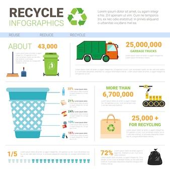リサイクルインフォグラフィック