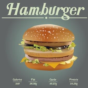 ハンバーガーのベクトル図