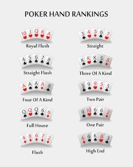 Покерные комбинации покера