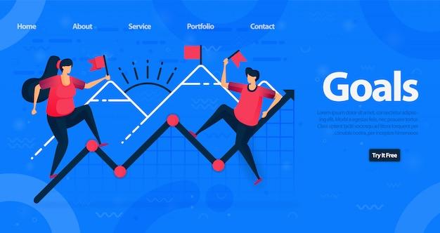 Мотивация для достижения цели и график увеличения финансов.
