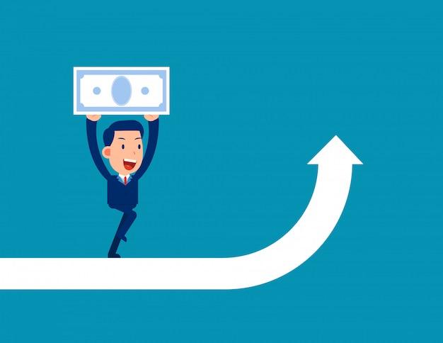 Финансовый рост бизнеса