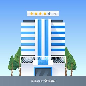 フラットホテルレビューコンセプトの背景