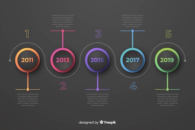 カラフルなインフォグラフィックタイムラインフラットデザイン