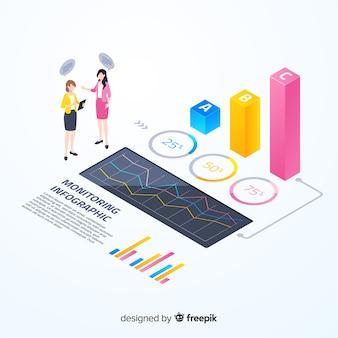 等尺性のカラフルなモニタリングインフォグラフィックテンプレート
