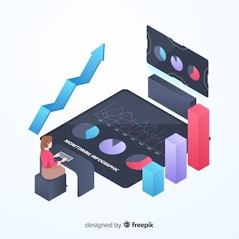 Изометрические красочные мониторинг инфографики шаблон