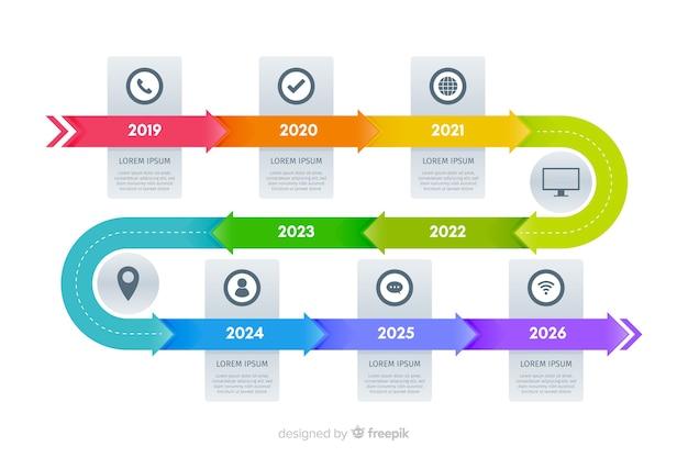 マーケティングタイムラインインフォグラフィックチャートテンプレート