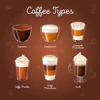 コーヒーの種類のコンセプト