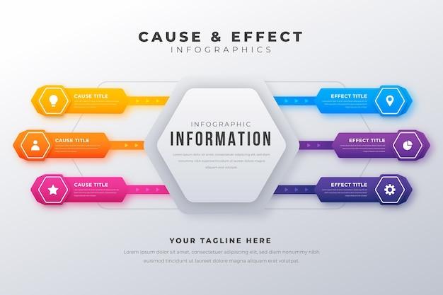 グラデーションの原因と影響のインフォグラフィック