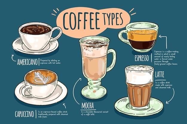 コーヒーの種類のコレクション