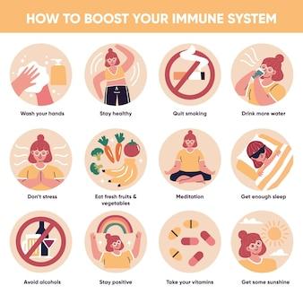 免疫システムのインフォグラフィックを強化