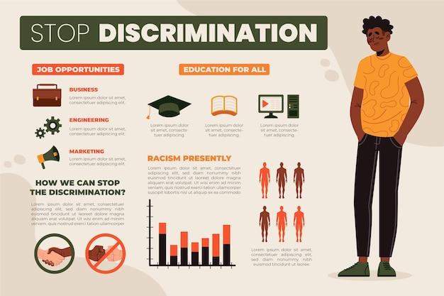 すべての人に対する教育は差別をやめる