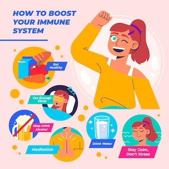 Повысьте свою иммунную систему - инфографика