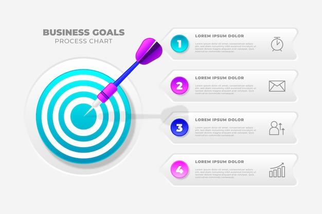 目標ビジネスインフォグラフィックコンセプト