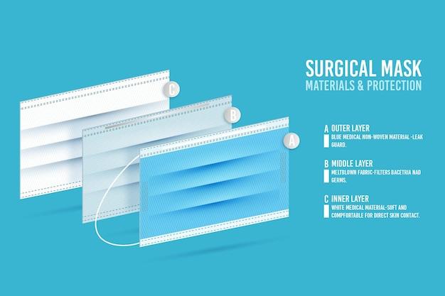 Многослойная стандартная хирургическая маска