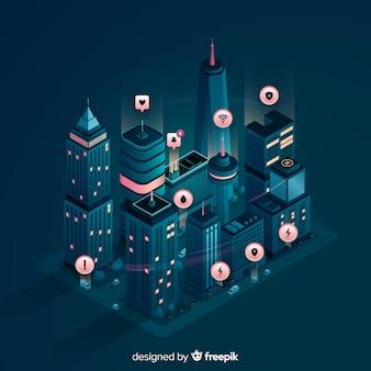 等尺性スマートシティの背景