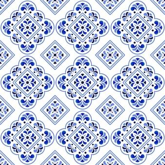青と白の装飾的なタイルパターン