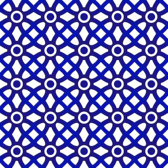 イスラムのパターン