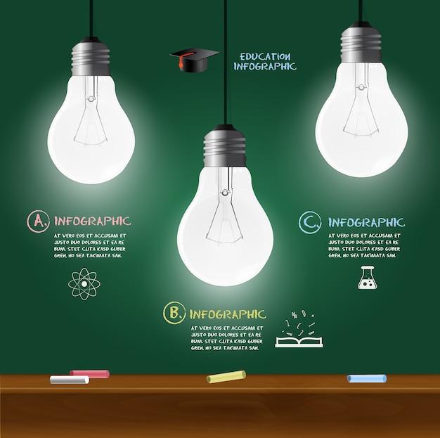 電球教育アイデアコンセプトデザインと黒板。